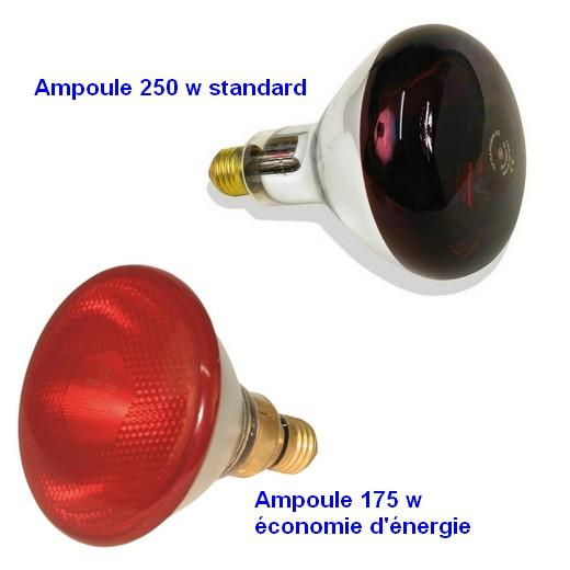 lampes ou ampoules infra rouge